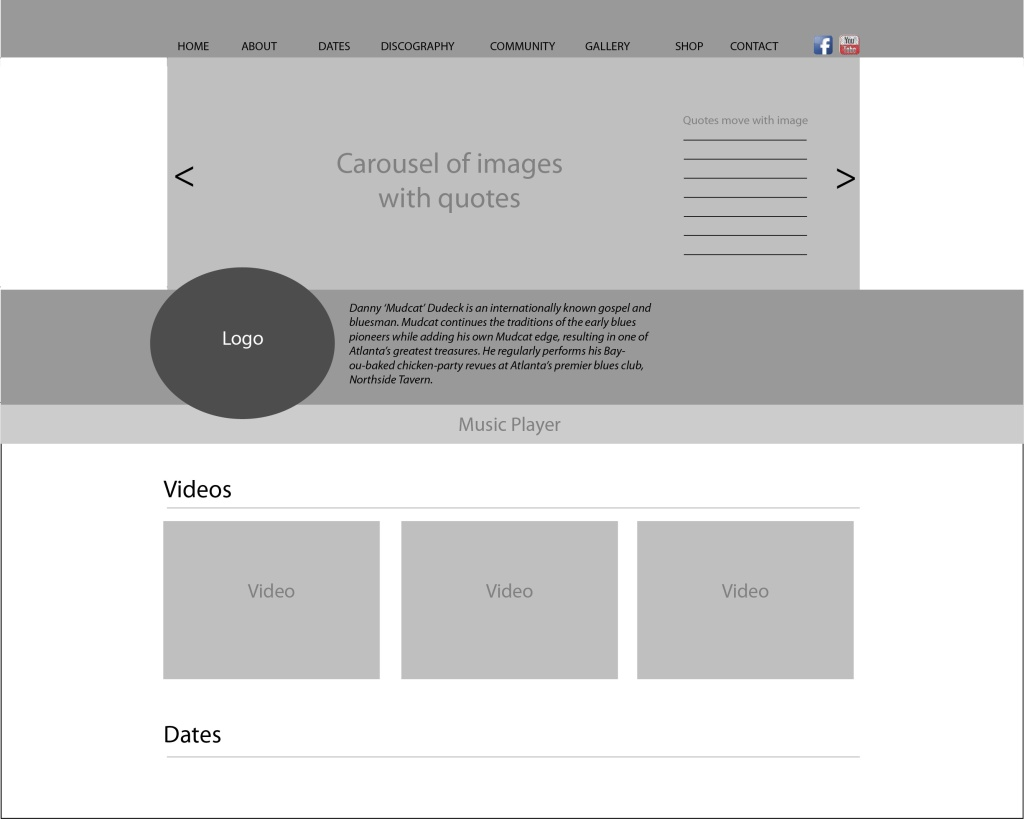 Wireframe of site